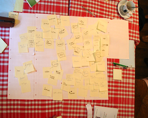 haïku POST-IT party devient une mind map